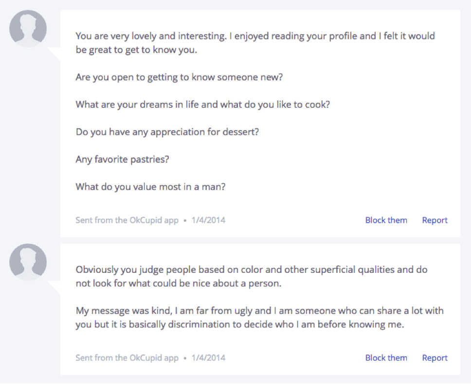 do online dating really work