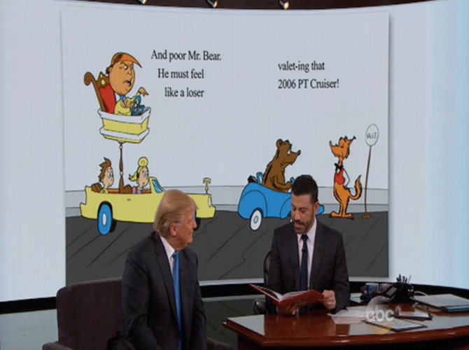 Jimmy Kimmel Gives Donald Trump A Dr. Seuss Makeover ...