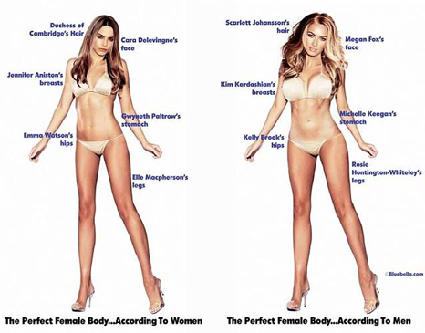Why Is Objectification Bad? The Sneaky Way Women's Bodies Are ...