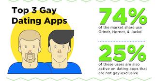 Best dutch dating app