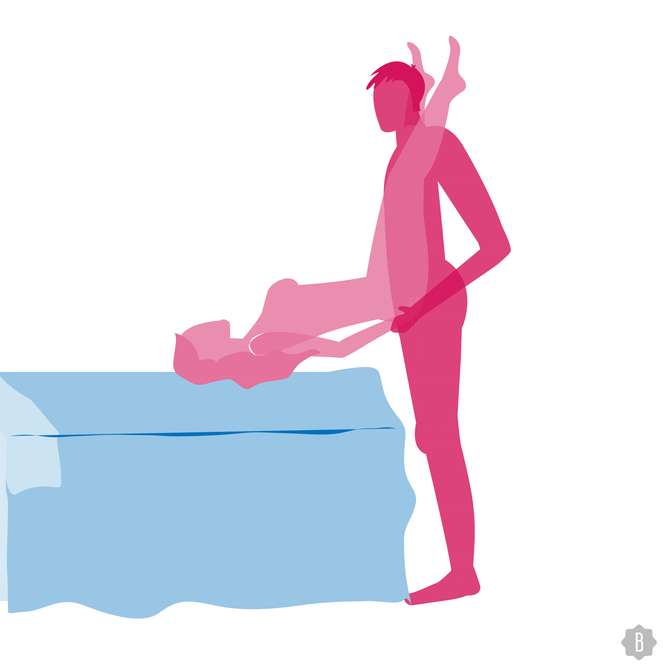 Sex position animations by difficulty